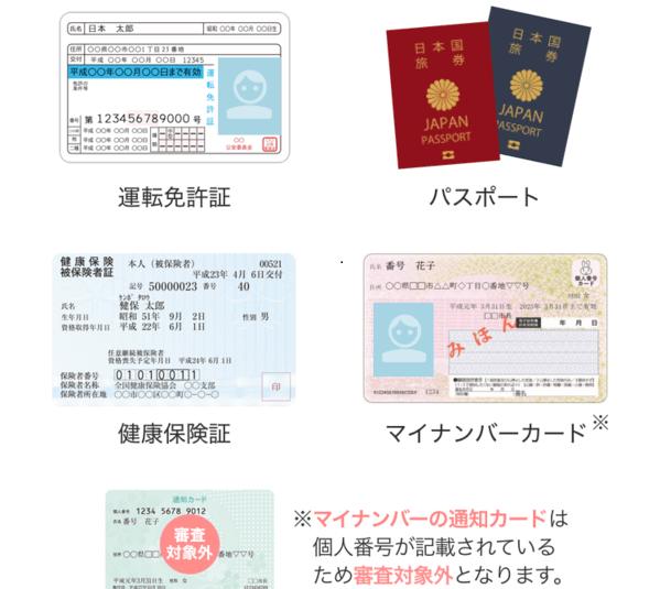 登録する身分証の写真