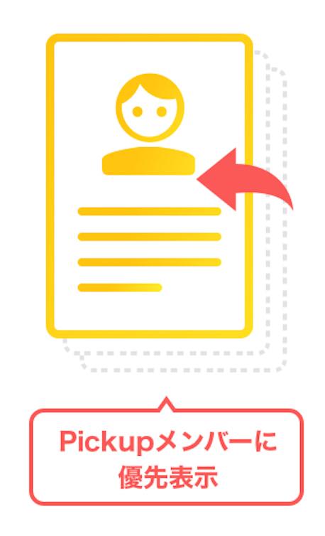 ハイライト表示の検索上部に表示された画像