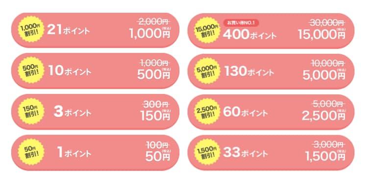 Omiaiポイント初回購入時の価格