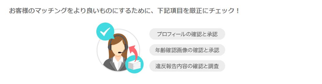 withのセキュリティ