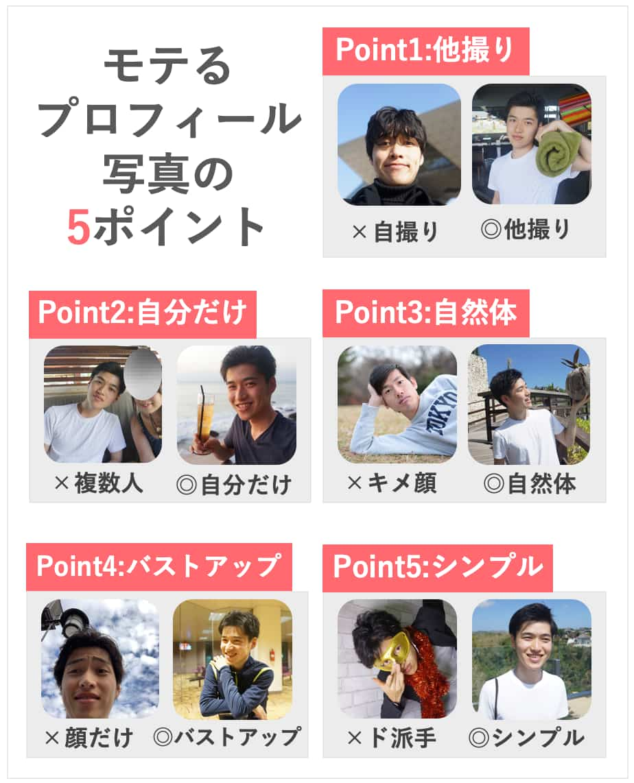 マッチングアプリのプロフィール写真を選ぶ時のポイント
