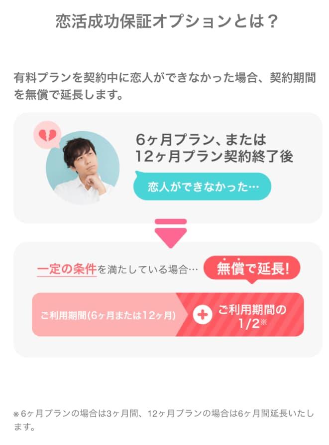 with 恋愛成功保証プランの説明